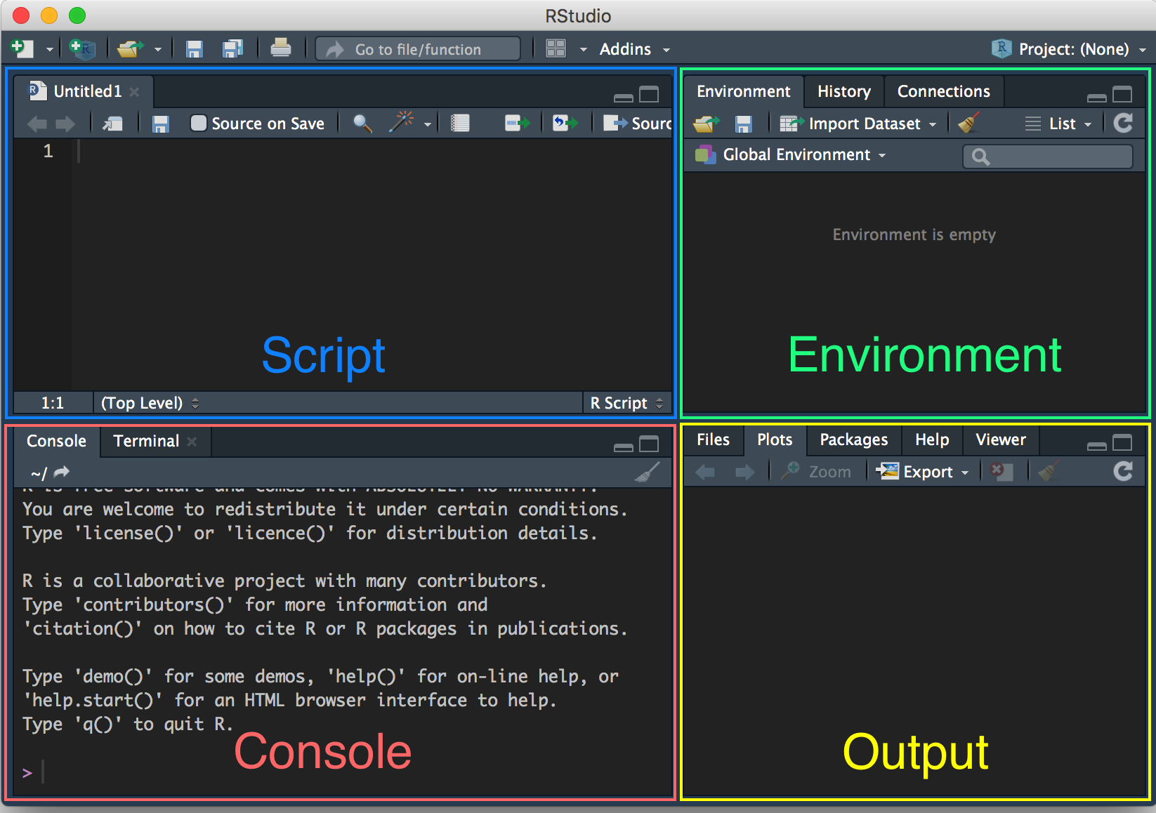 Graphical interface in RStudio, explained